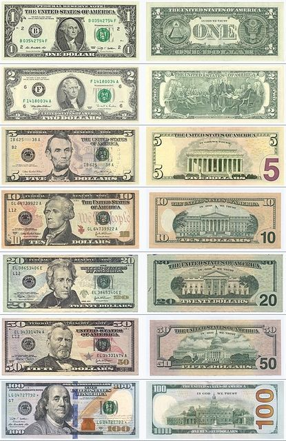 Precio Dólar Hoy Cambio Valor